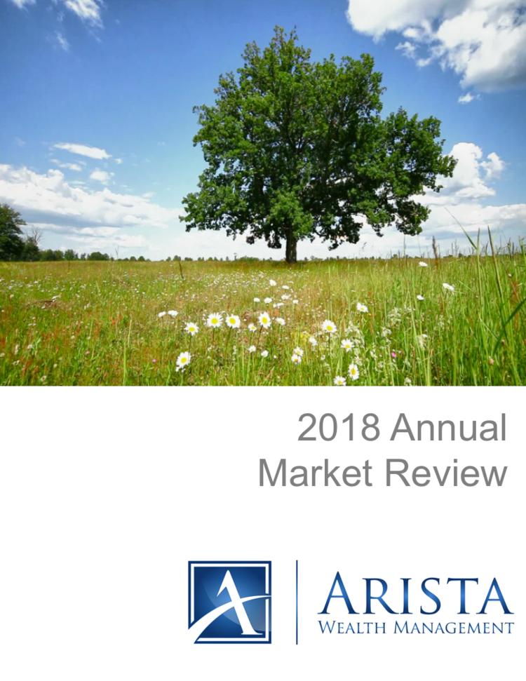 2018 Annual Market Review Thumbnail