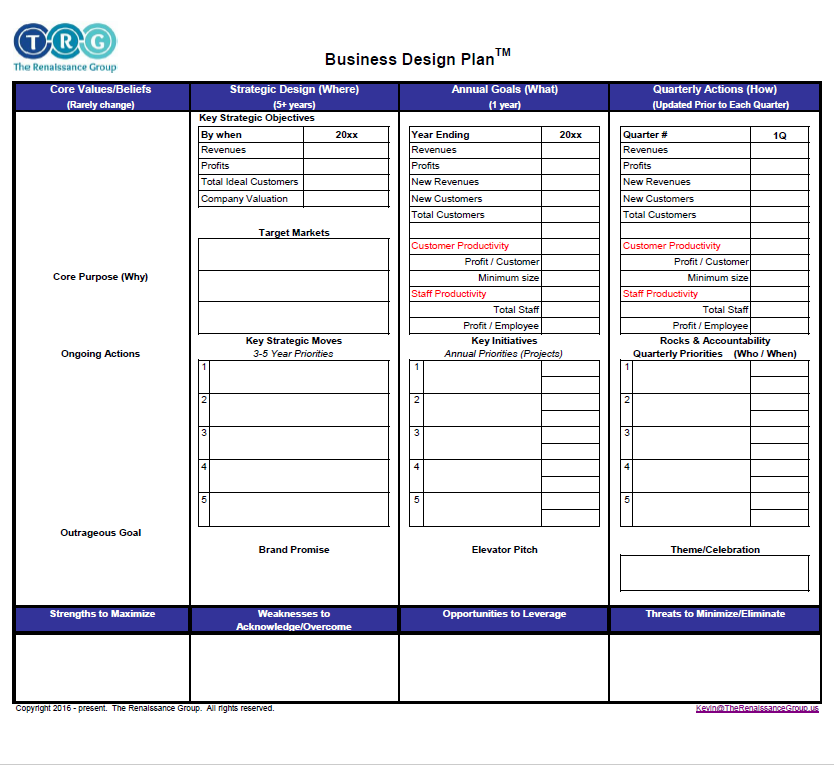 Business Design Plan Thumbnail