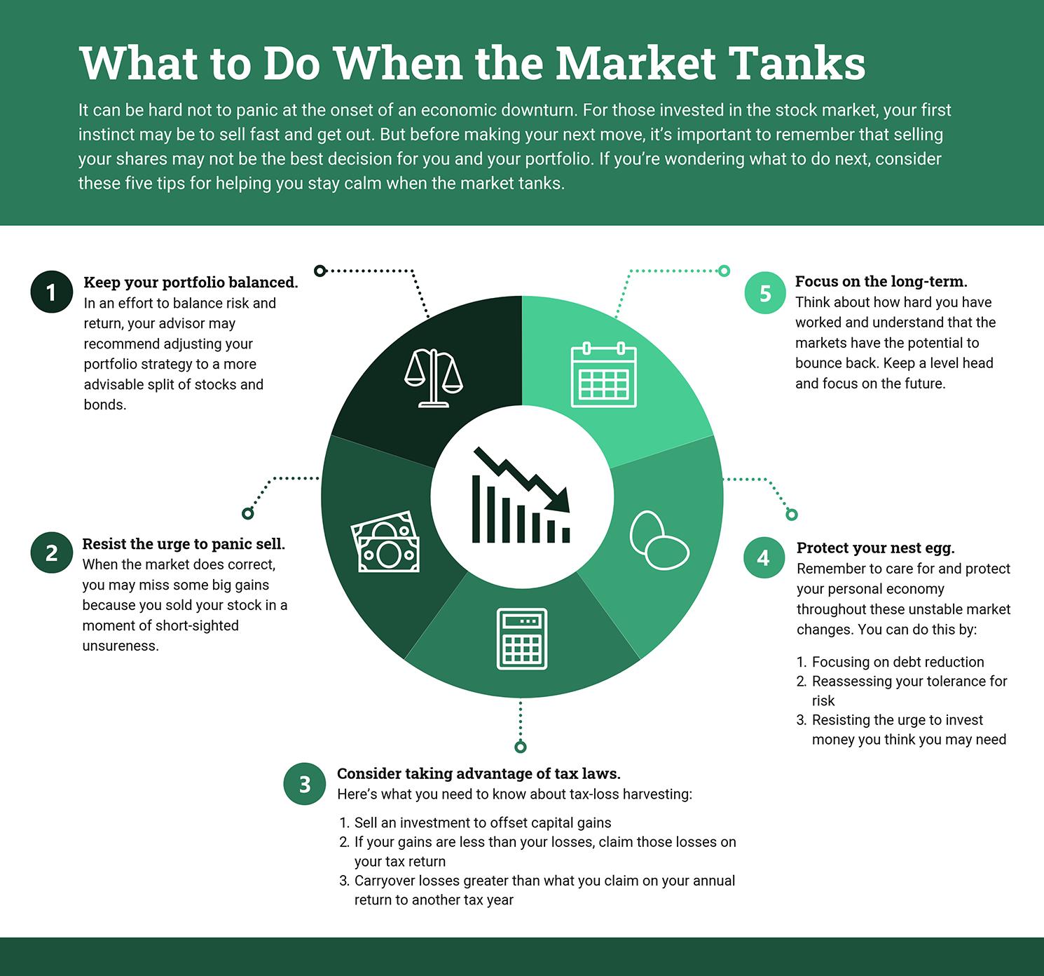 What to Do When the Market Tanks Thumbnail