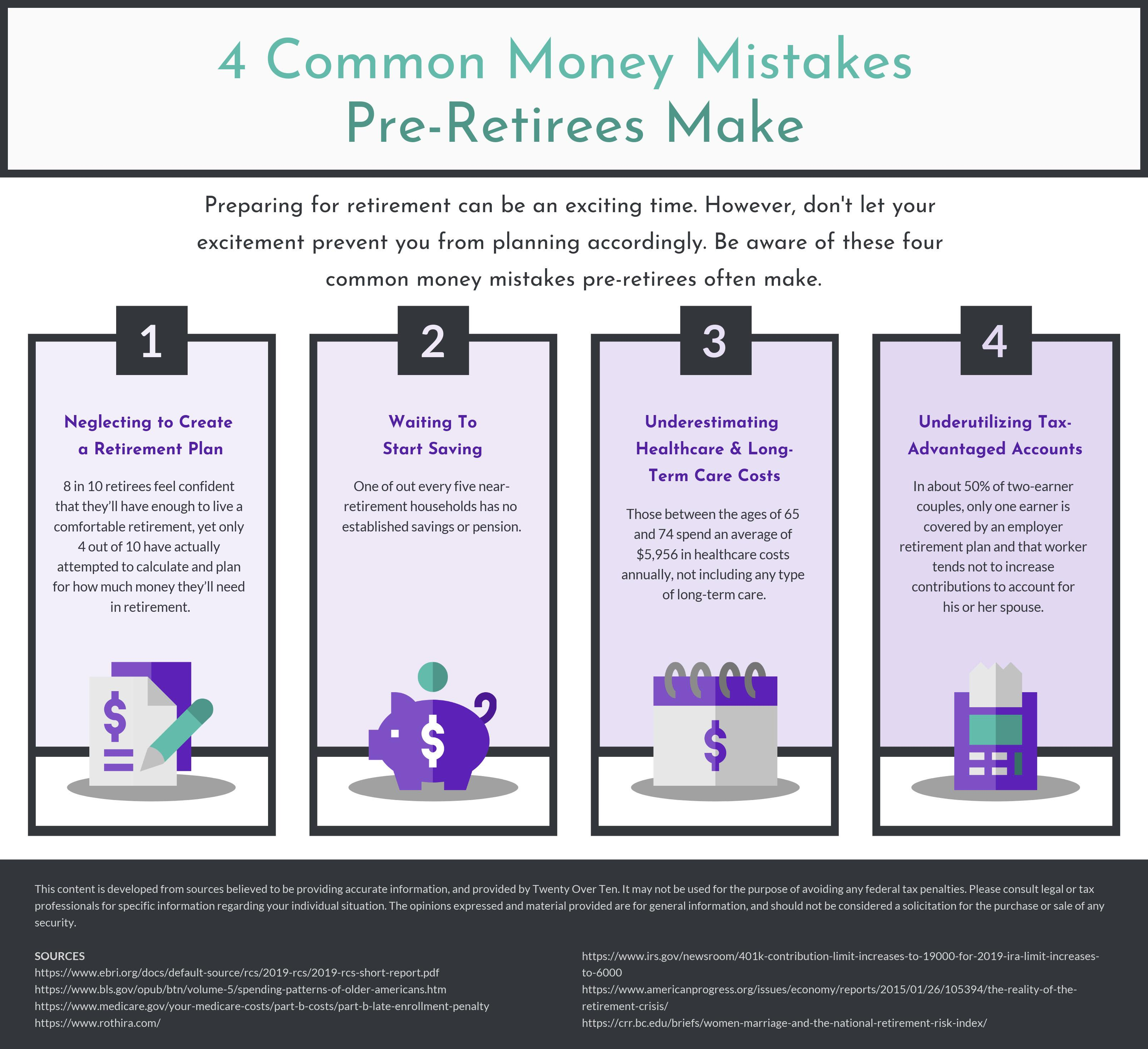 4 Common Money Mistakes Pre-Retirees Make Thumbnail