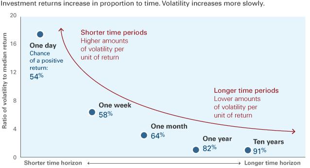 Vanguard - Enduring Volatility Thumbnail