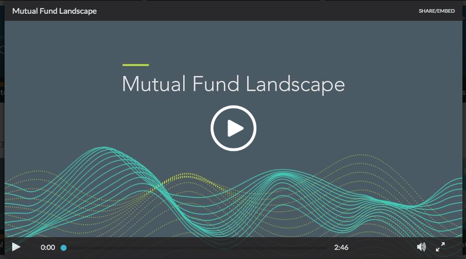 Does Strategic Wealth Management Include Mutual Funds? Thumbnail