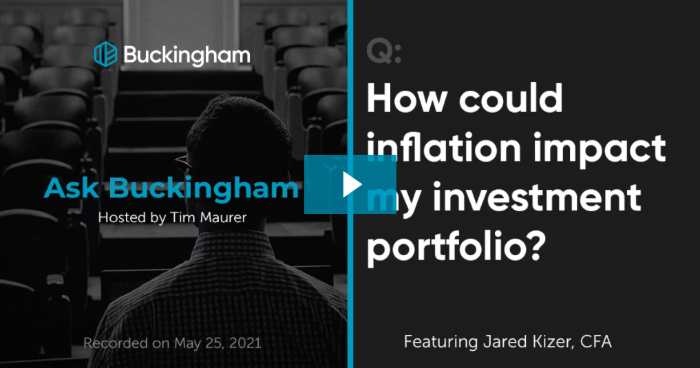 How Could Inflation Impact Your Investment Portfolio? Thumbnail