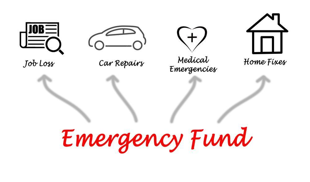Critical Reasons Why You Must Have an Emergency Fund Thumbnail