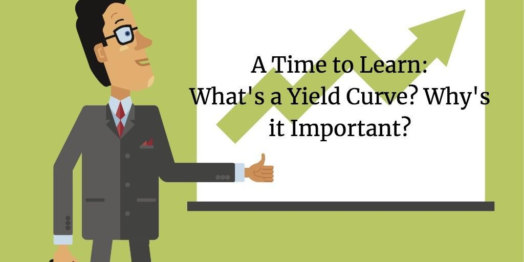 What Exactly Is the Yield Curve? Thumbnail