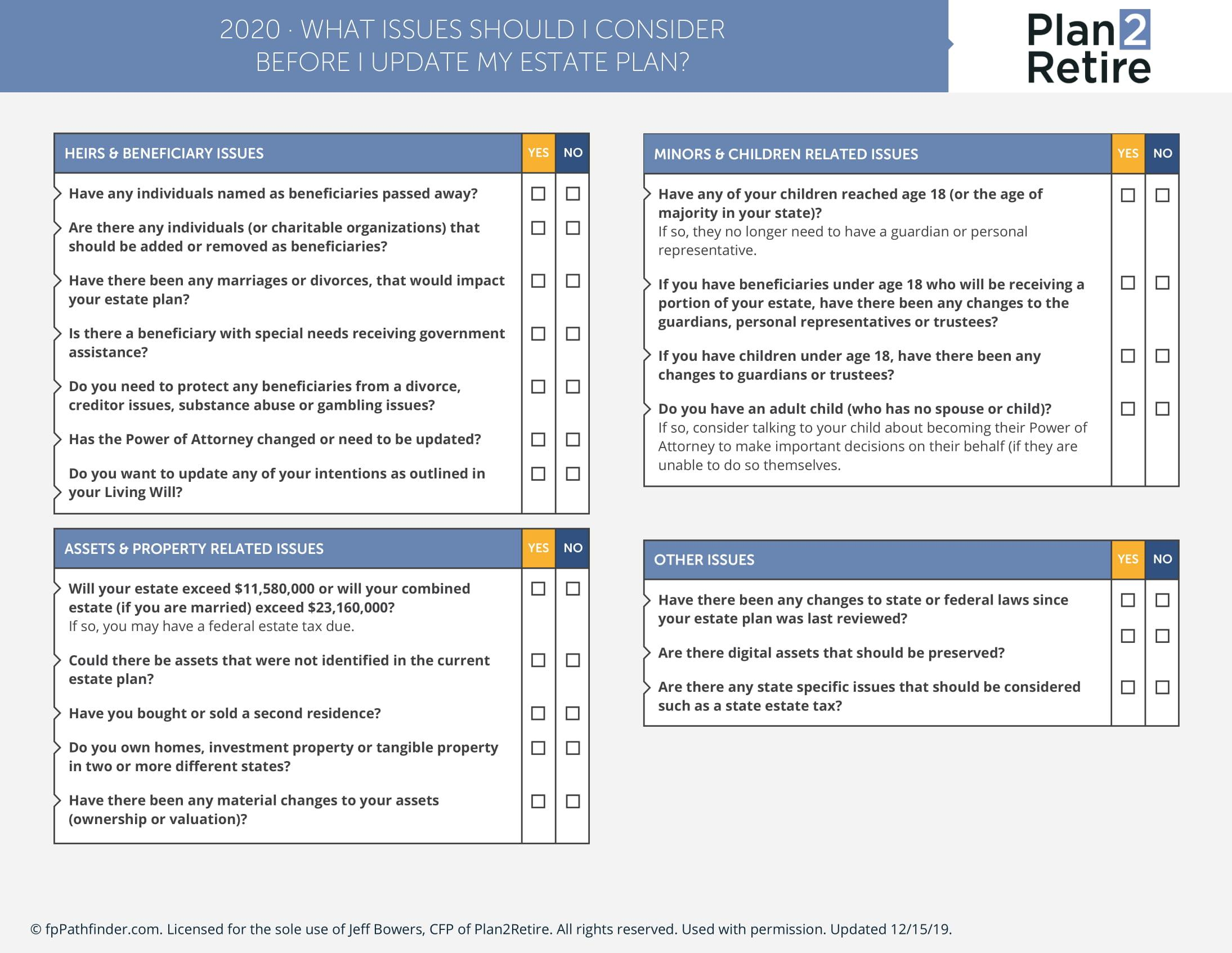 What issues should I consider before I update my Estate Plan? Thumbnail