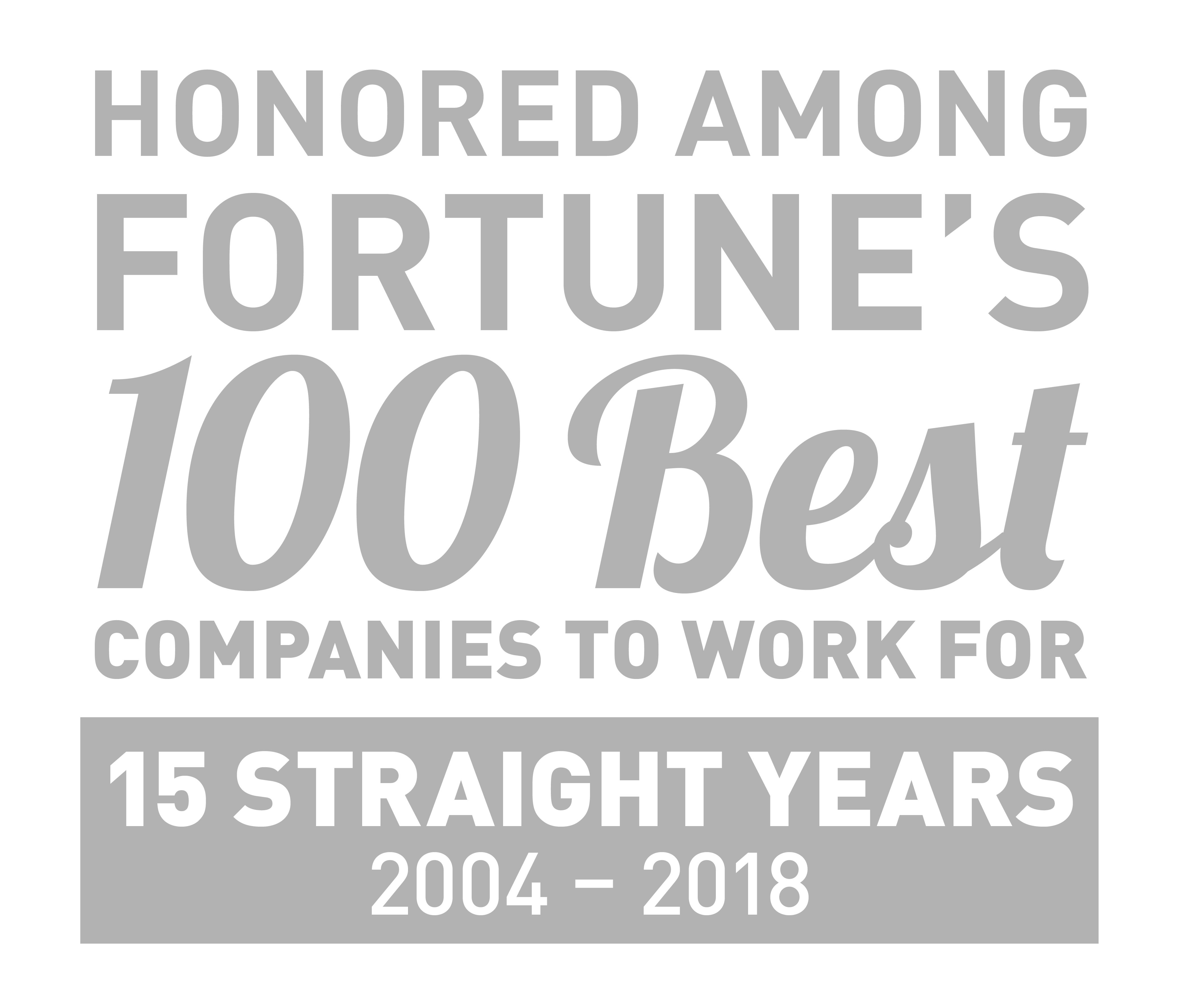 Fortune's 100 Best Companies to Work For Washington, D.C. The Popovich Financial Group