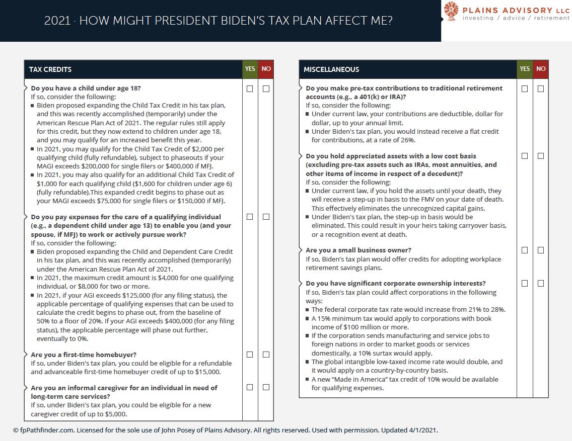 How Might Biden's Tax Plan Affect You? Thumbnail