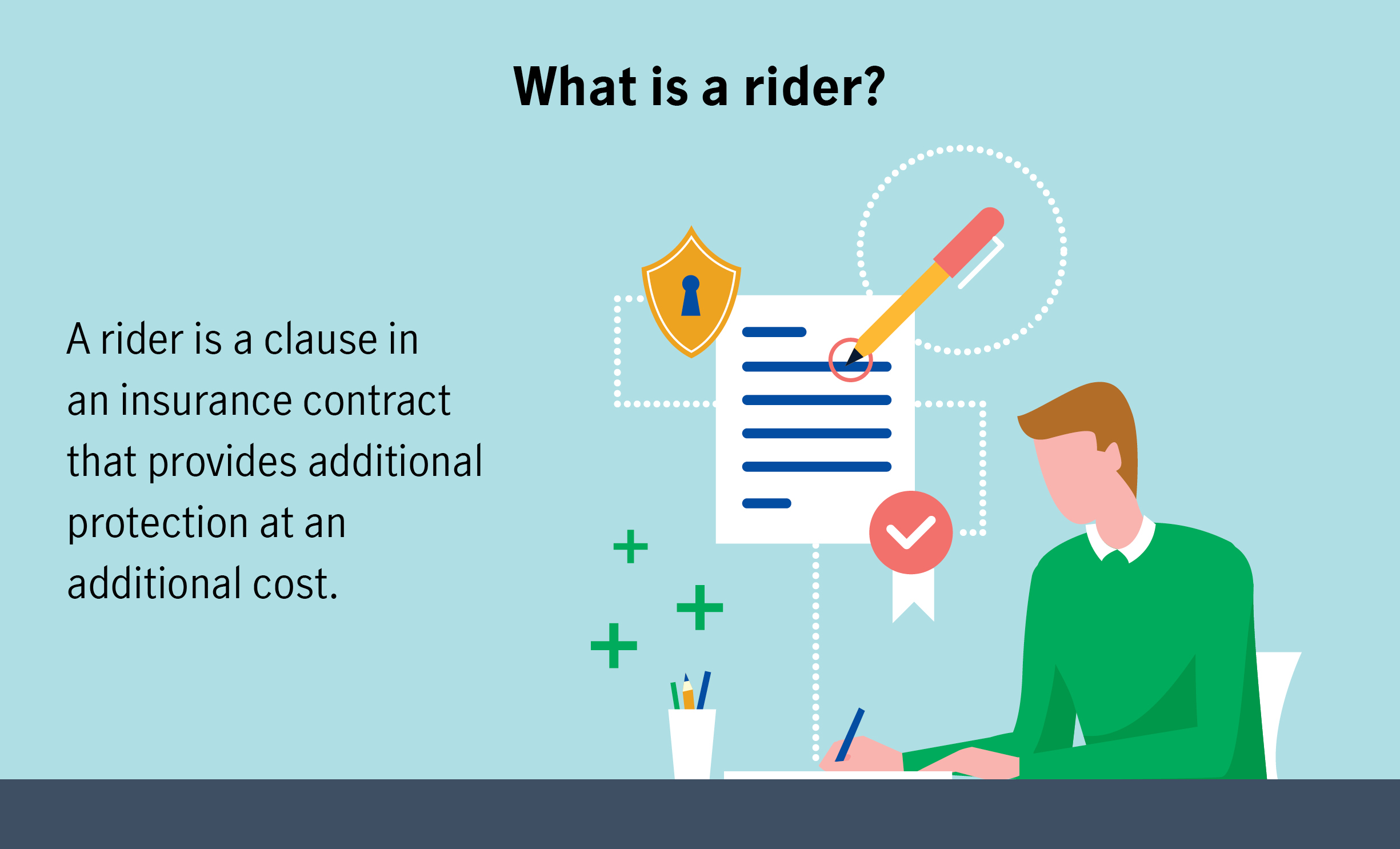 What is a rider?  A rider is a clause in an insurance contract that provides additional protection at an additional cost.