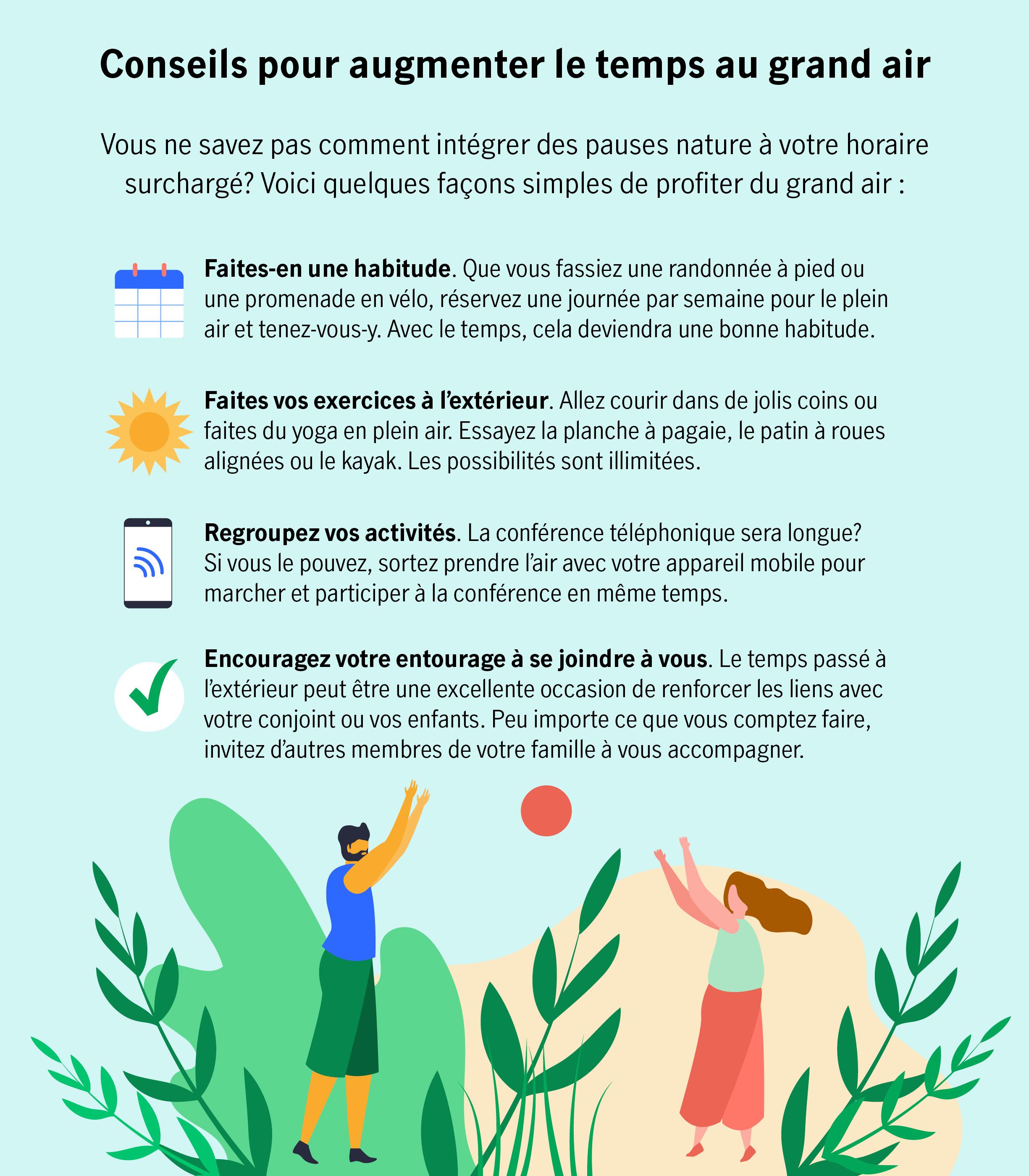 Conseils pour augmenter le temps au grand air  Vous ne savez pas comment intégrer des pauses nature à votre horaire surchargé? Voici quelques façons simples de profiter du grand air :  Faites-en une habitude. Que vous fassiez une randonnée à pied ou une promenade en vélo, réservez une journée par semaine pour le plein air et tenez-vous-y. Avec le temps, cela deviendra une bonne habitude.  Faites vos exercices à l'extérieur. Allez courir dans de jolis coins ou faites du yoga en plein air. Essayez la planche à pagaie, le patin à roues alignées ou le kayak. Les possibilités sont illimitées.  Regroupez vos activités. La conférence téléphonique sera longue? Si vous le pouvez, sortez prendre l'air avec votre appareil mobile pour marcher et participer à la conférence en même temps.     Encouragez votre entourage à se joindre à vous. Le temps passé à l'extérieur peut être une excellente occasion de renforcer les liens avec votre conjoint ou vos enfants. Peu importe ce que vous comptez faire, invitez d'autres membres de votre famille à vous accompagner.