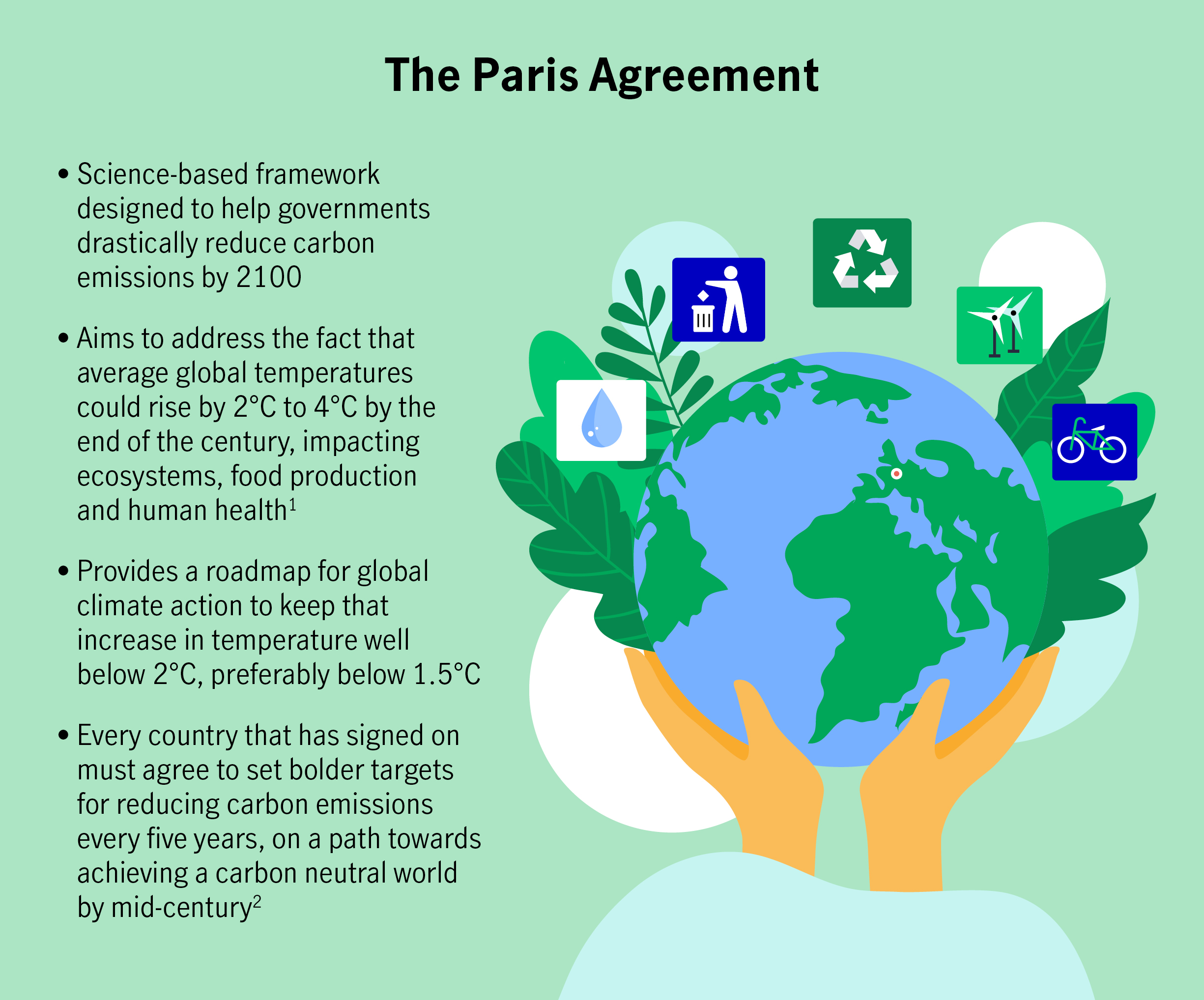 The Paris Agreement  Science-based framework designed to help governments drastically reduce carbon emissions by 2100 Aims to address the fact that average global temperatures could rise by 2°C to 4°C by the end of the century, impacting ecosystems, food production and human health.[1]  Provides a roadmap for global climate action to keep that increase in temperature well below 2°C, preferably below 1.5°C. Every country that has signed on must agree to set bolder targets for reducing carbon emissions every five years, on a path towards achieving a carbon-neutral world by mid-century.[2]