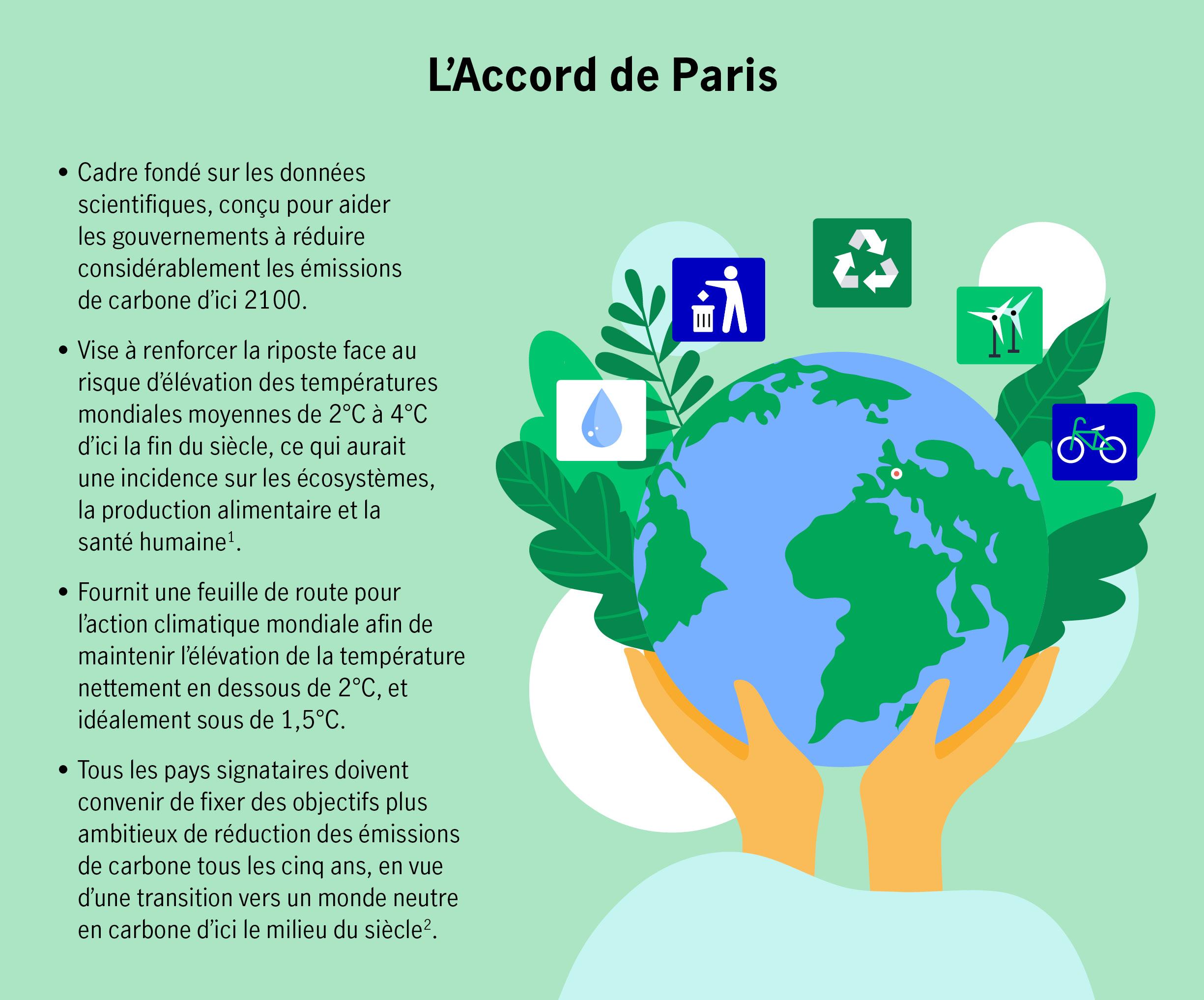 L'Accord de Paris •Cadre fondé sur les données scientifiques, conçu pour aider les gouvernements à réduire considérablement les émissions de carbone d'ici 2100. •Vise à renforcer la riposte face au risque d'élévation des températures mondiales moyennes de 2°C à 4°C d'ici la fin du siècle, ce qui aurait une incidence sur les écosystèmes, la production alimentaire et la santé humaine.   •Fournit une feuille de route pour l'action climatique mondiale afin de maintenir l'élévation de la température nettement en dessous de 2°C, et idéalement sous de 1,5°C. •Tous les pays signataires doivent convenir de fixer des objectifs plus ambitieux de réduction des émissions de carbone tous les cinq ans, en vue d'une transition vers un monde neutre en carbone d'ici le milieu du siècle.