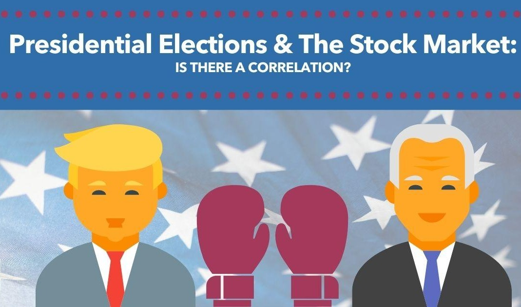 Presidential Elections & The Stock Market: Is There a Correlation? Thumbnail