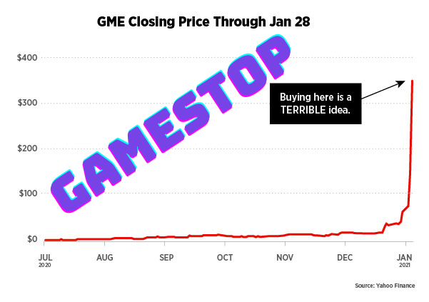 GAMESTOP - Explained- How You May Lose Money Even If You Don't Own The Stock.  Thumbnail