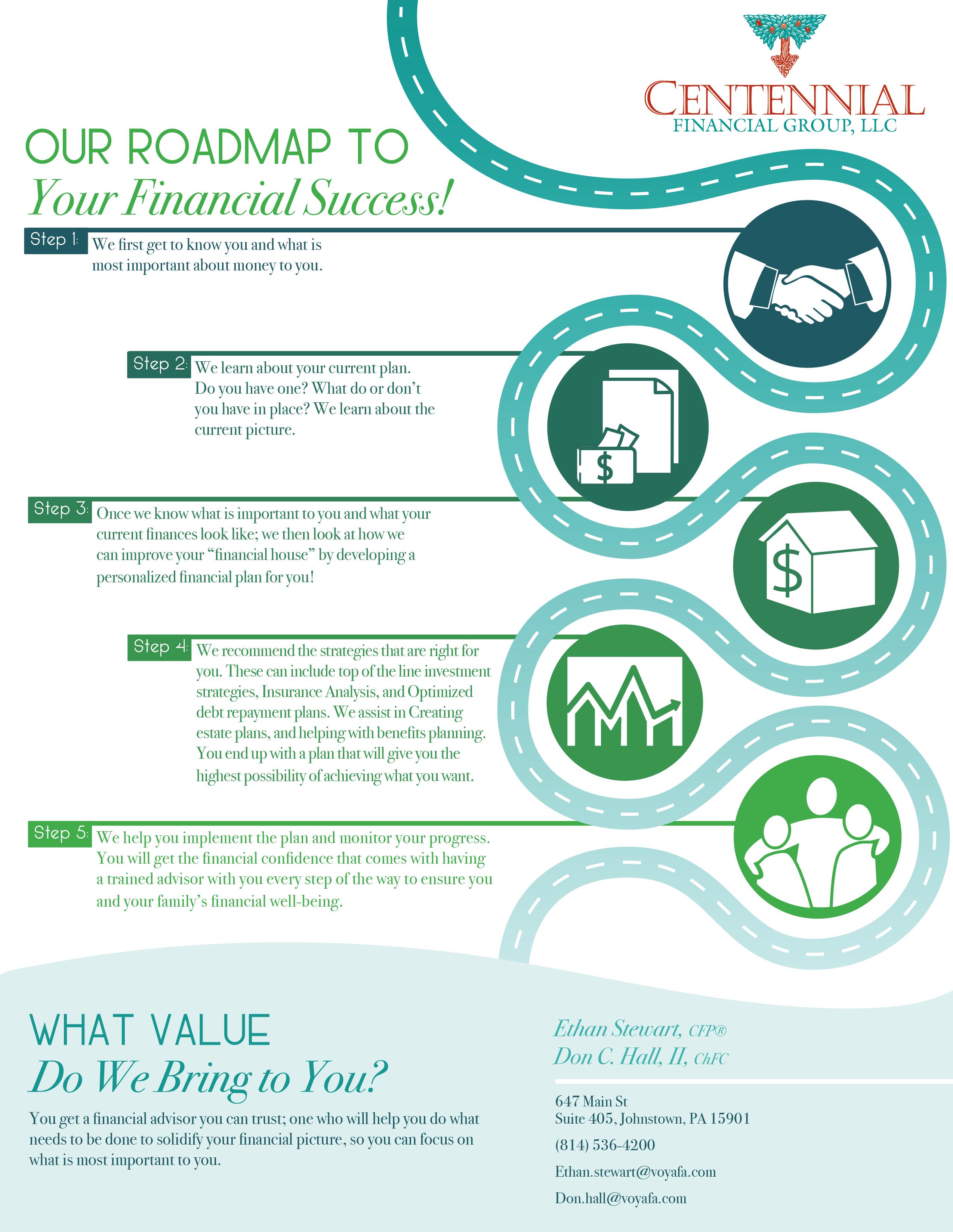 Our roadmap to your financial success Johnstown, PA Centennial Financial Group, LLC