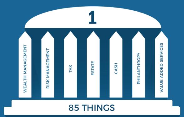 85 Things