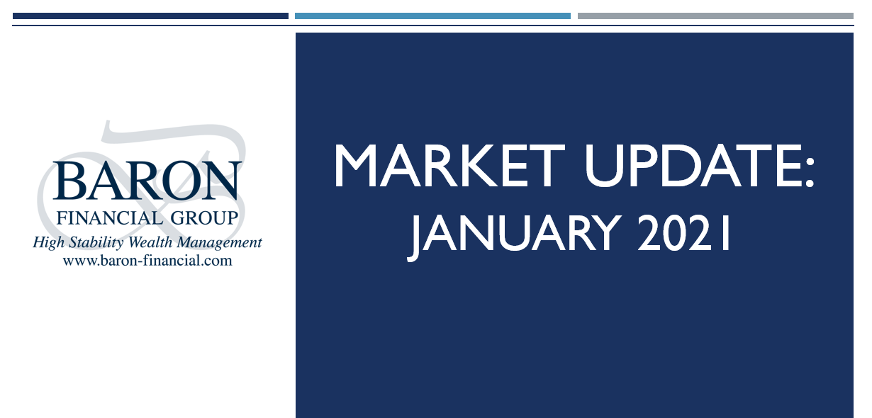 Video: Baron Financial Group Market Update for January 2021 Thumbnail