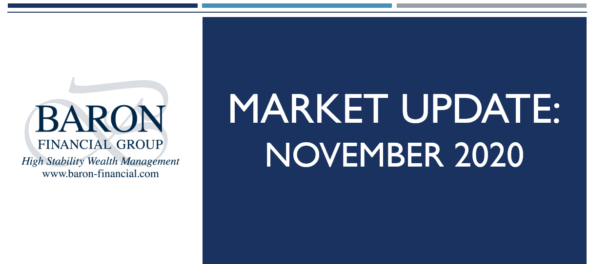 Video: Baron Financial Group Market Update for November 2020 Thumbnail