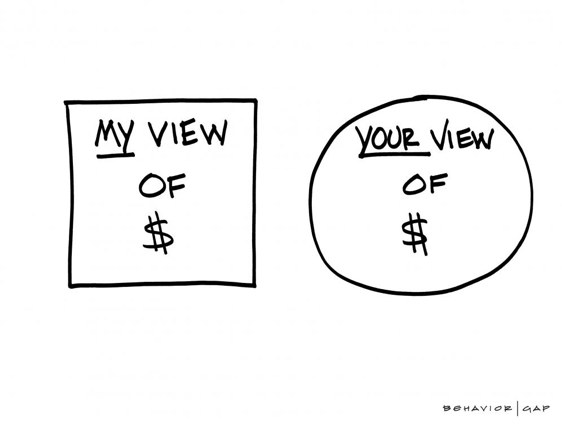 My View of $, Your View of $ Thumbnail