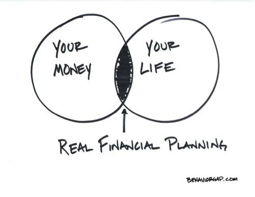 """Financial Planning"", what is it? Thumbnail"