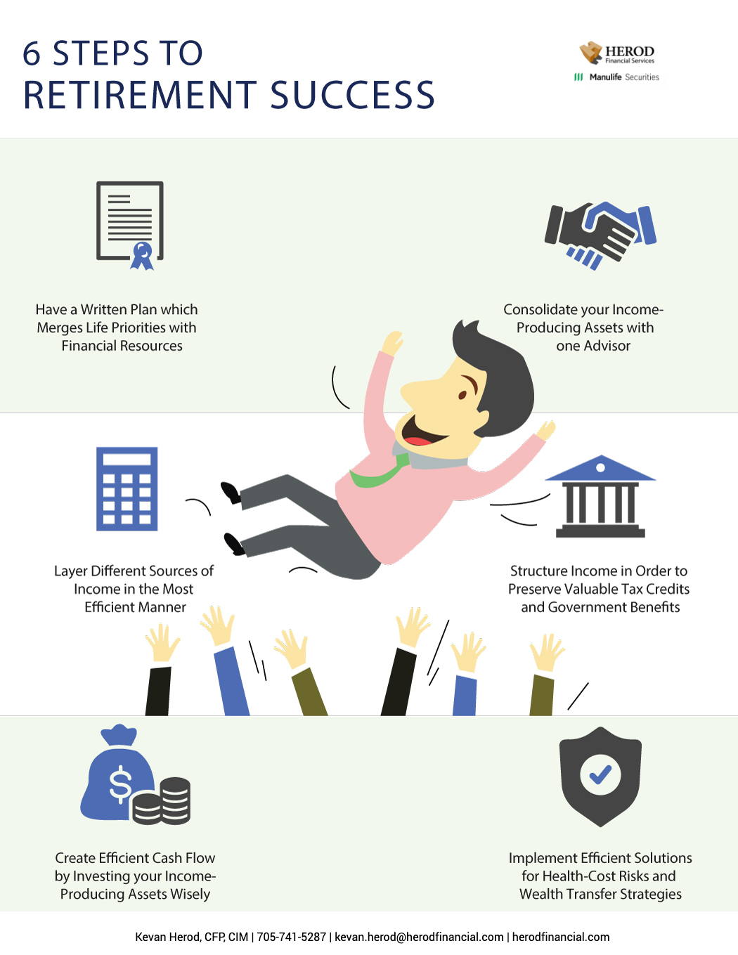 Six Steps to Retirement Success Thumbnail