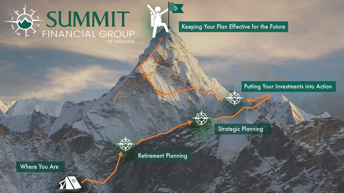 discover your financial path with help from summit financial group of indiana