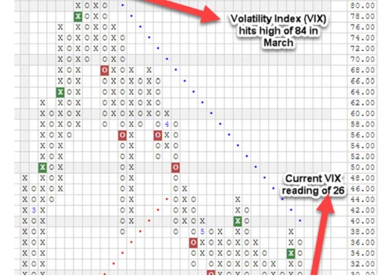 Volatility Returns – Simply Rotation? Thumbnail