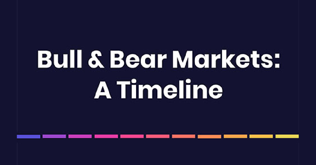 [Infographic] Bull & Bear Markets: A Timeline Thumbnail