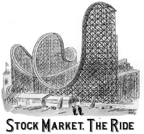 A Checklist for Market Volatility Thumbnail