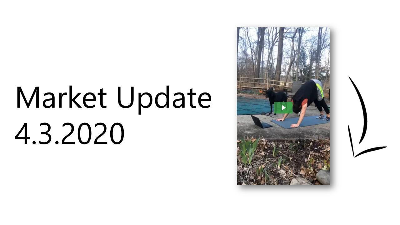 Market Update 4.3.2020 Thumbnail