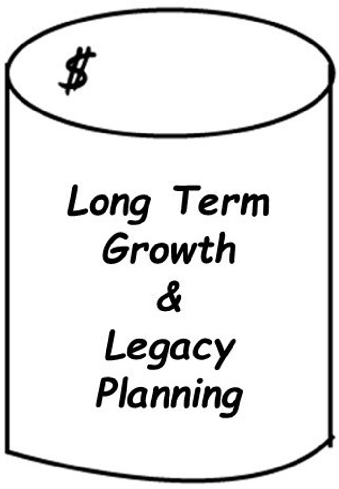 long term growth and legacy planning bucket icon