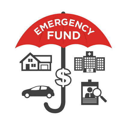 Do You Have an Emergency Fund and is it Properly Funded? Thumbnail