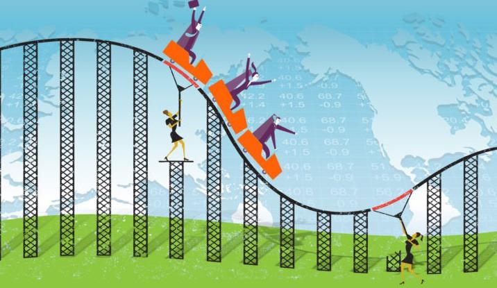 equity market volatility