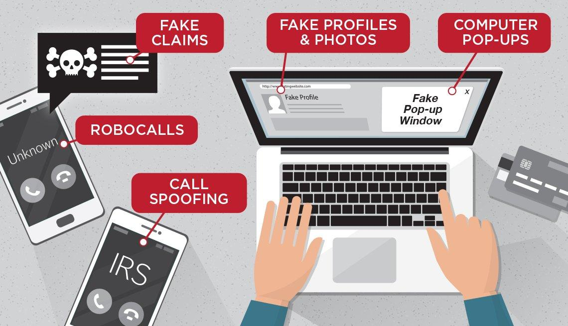 Scammers Are Getting Smarter in 2020: 5 Ways to Spot Them Online, Over the Phone and In Person Thumbnail