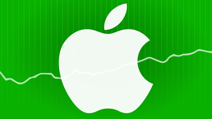Apple Surpasses $2 Trillion Market Cap.  What's Next? Thumbnail