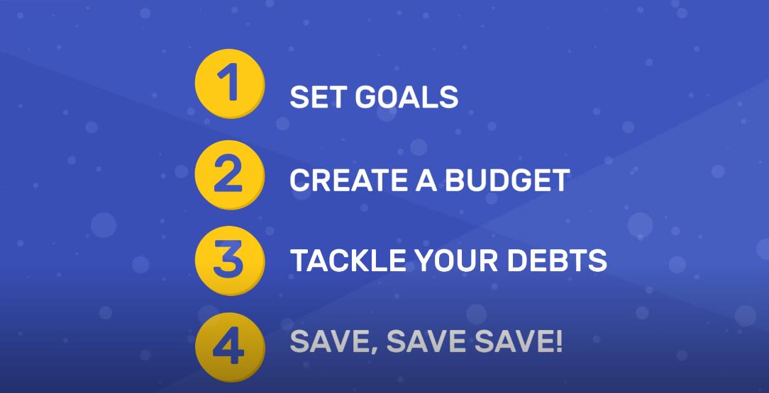 4 Tips for Better Money Management Thumbnail