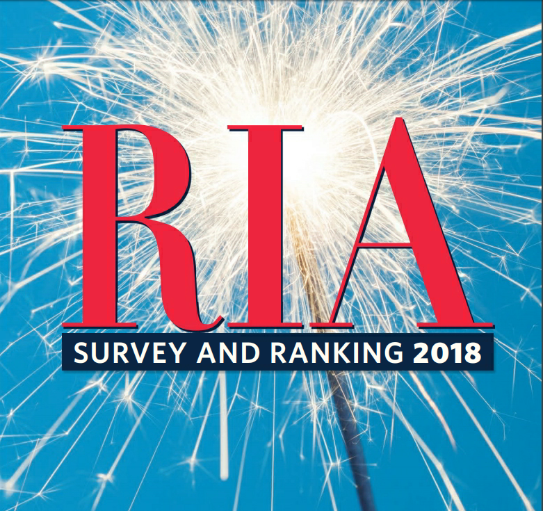 Image result for financial advisor magazine top ria 2019