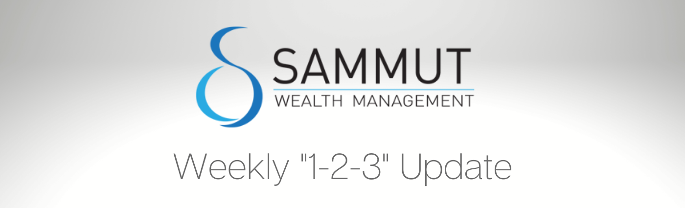 """Weekly 123:  Stocks Surge, Coronavirus Update and the Bursting of the """"College Bubble"""" Thumbnail"""