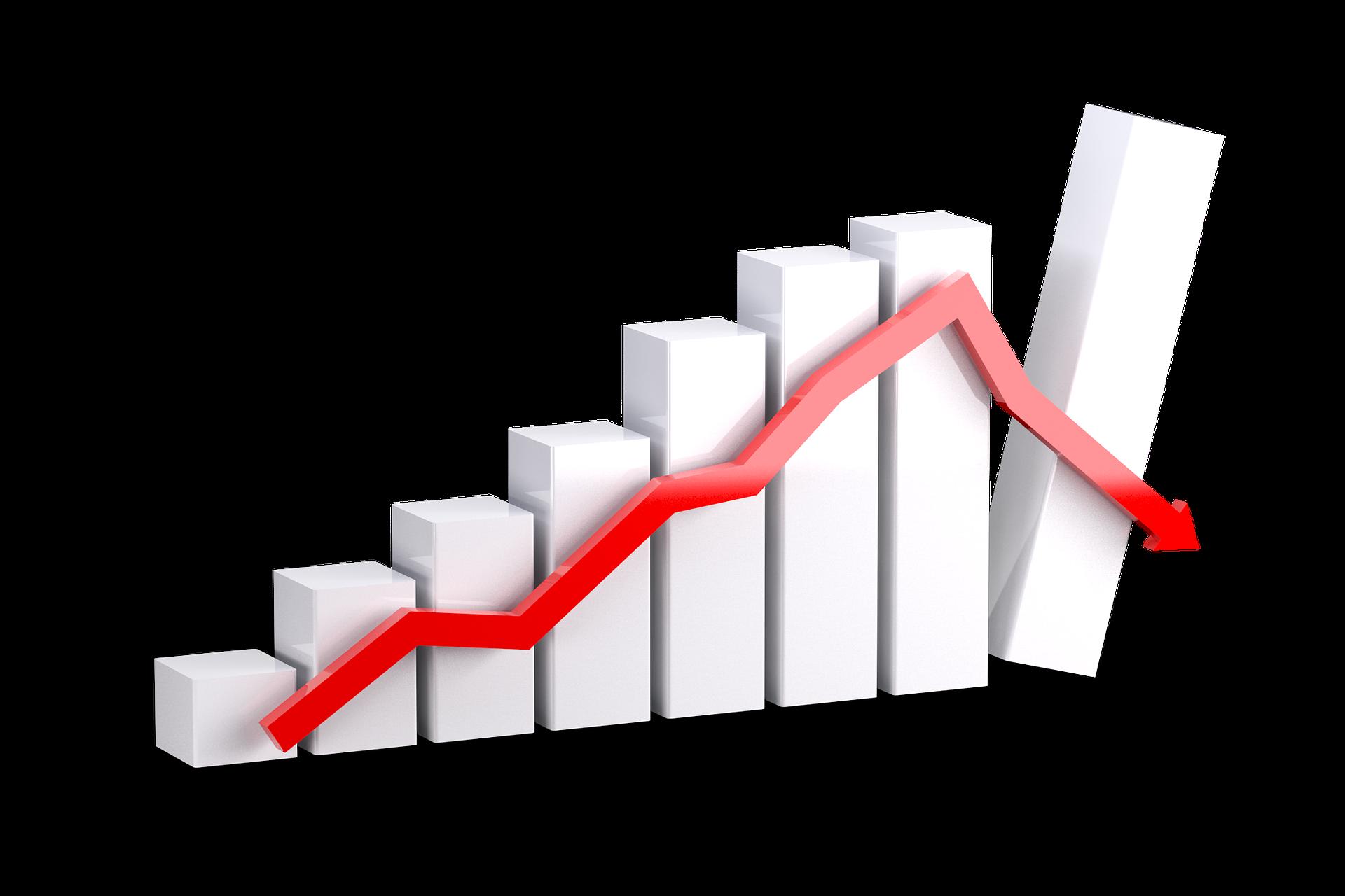 Corona Virus Market Volatility Thumbnail