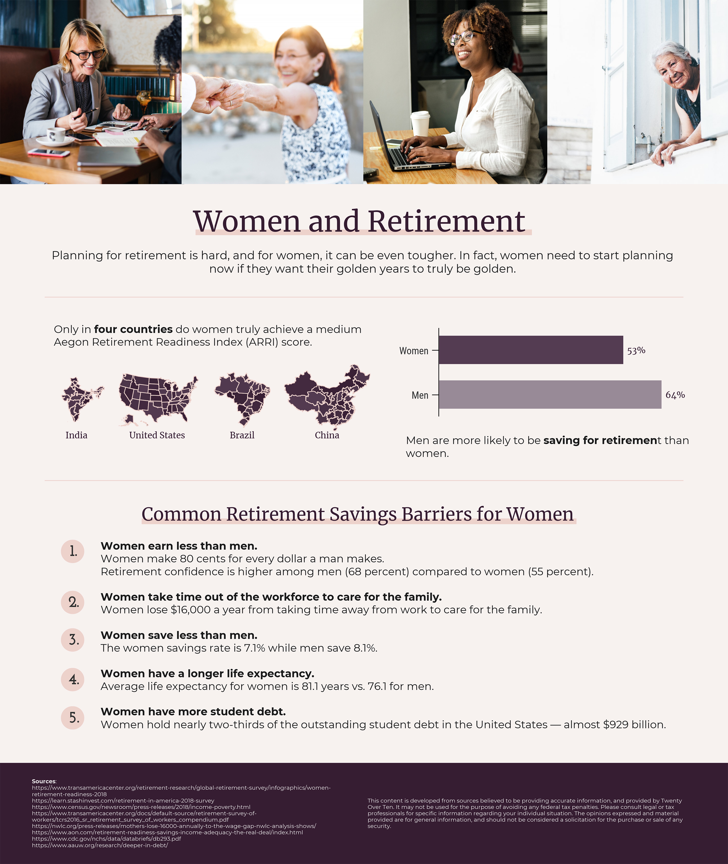 women and retirement infographic