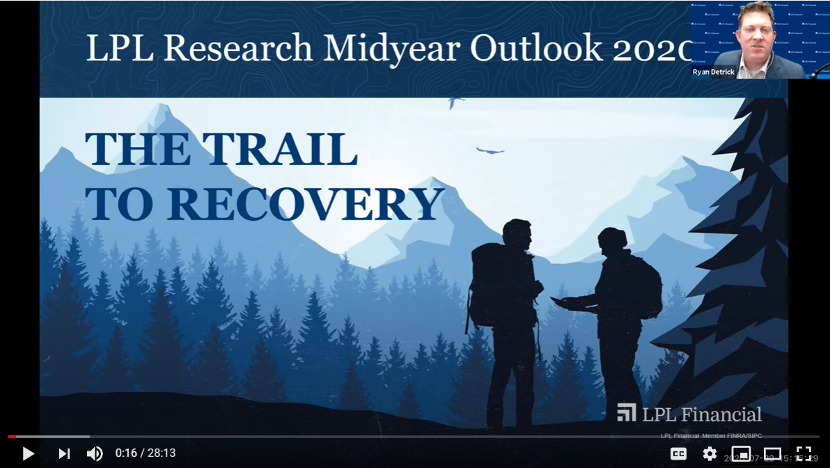 Midyear Outlook 2020 [Video] Thumbnail