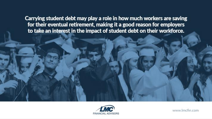 How student loan debt impacts retirement savings Thumbnail