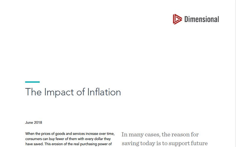 The Impact of Inflation Thumbnail