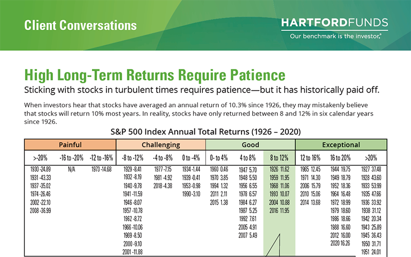 Stay invested 01-2021 Hartford Thumbnail