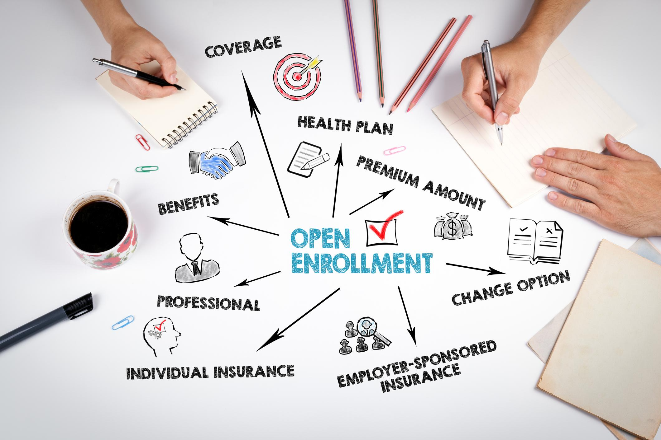 Open Enrollment Begins Soon. Consider These 5 Tips For Choosing a Health Insurance Plan Thumbnail