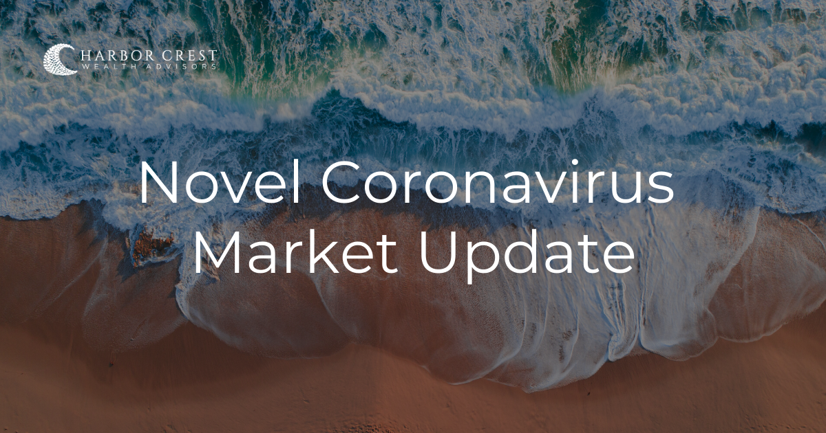 Coronavirus and the Markets Thumbnail