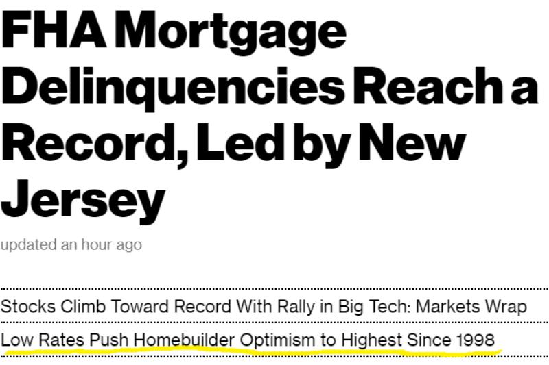 Market News Thumbnail
