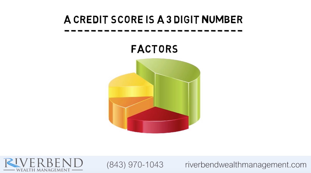 What Is A FICO Score & How Is It Calculated? Thumbnail