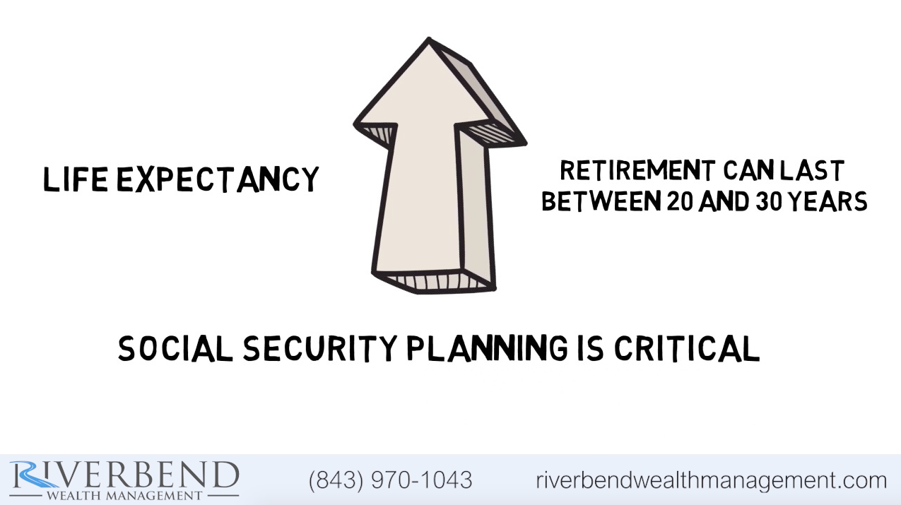 How to Strategize Your Social Security Benefits Thumbnail
