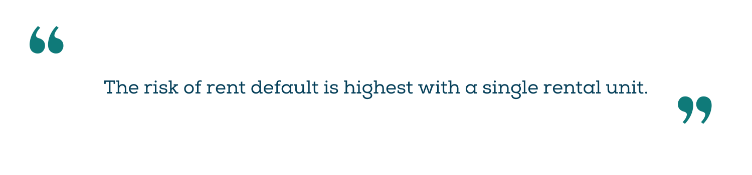 The risk of rent default is highest with a single rental unit.